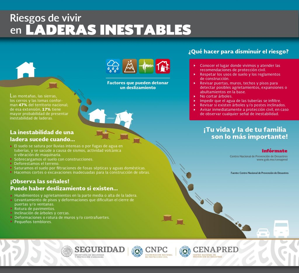 INFOGRAFIA LADERAS INESTABLES_page-0001